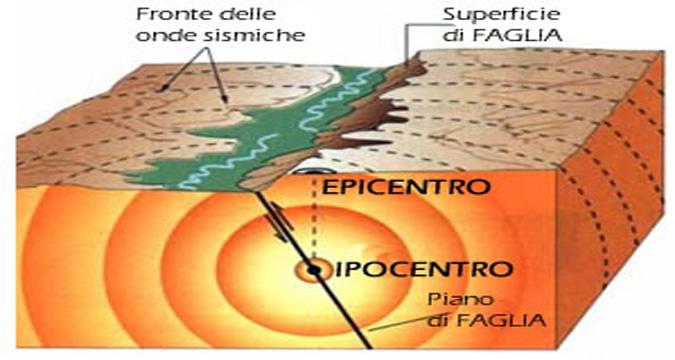 Terremoto ~ Centro ITALIA, si contano i DANNI. Le immagini del DISASTRO